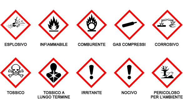 Nuovi simboli per il rischio chimico